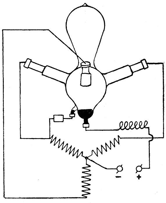 Chronik der Elektrotechnik - Stromrichter_und_Gleichrichter